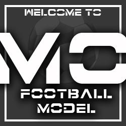 mofootballmodel จำหน่ายโมเดลนักฟุตบอกลของแท้จากอัง