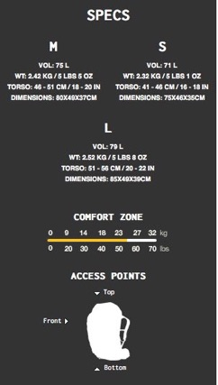 Spec and size chart of Baltoro Backpacking Bag